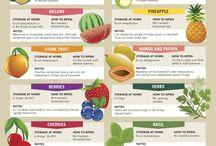 Fruits & Veggies -  tips &  recipes