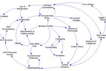 system dynamics visualization research
