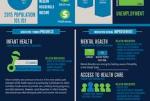 KC Health Matters / We've created infographics for each of the six counties in the HCF service area that talk about the resources available through the KCHealthMatters.org and highlights indicators unique to each county that both show progress and also need improvements.