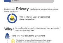 Social Media, Networks