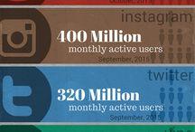 Presentation sociala medier