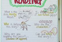 Reading- Visualizing & Questioning / Resources and ideas for teaching visualizing and questioning in Reading.