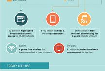 Edtech / Educational technology