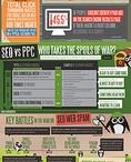 Google Adwords / by Paulo Beneton