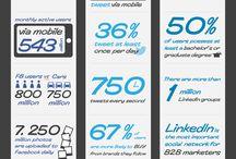 22  Videos  Redes Sociales y Marketing