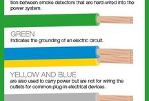 Electrical Info