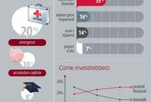 Infografiche ANIMA