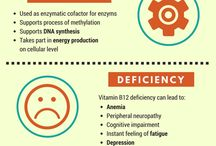 What vitamins should I take / Everything about vitamins, what are they, where to find vitamins in food, which vitamins should be supplemented and when. Vitamins cheat sheets and infographics.