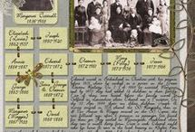 Scrapbook - Family Tree Ideas