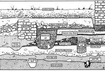 archaeological stratigraphics
