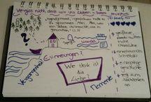 Rezi-Sketchnotes / Rezensionen und Sketchnotes