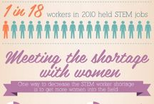 Women in the Workforce / Positive career outlooks and industry knowledge for women in the workforce.