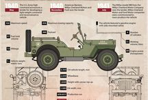 Car- Willy's Jeep