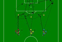 Soccer Formations Drills