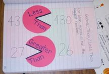 MATH Ideas / by Amy Musick