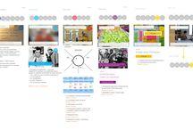 Design Thinking / Design Thinking