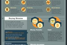 Bitcoin Guide / A little help to understand the power of bitcoin!