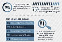 big data / by fuqiang huang