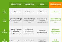 Jak kupić dobre ubezpieczenie i nie przepłacić? / Tutaj znajdziesz różnego rodzaju porady, jak kupić dobre ubezpieczenie i nie przepłacić.  Wszystkie porady na: http://www.mfind.pl/akademia/