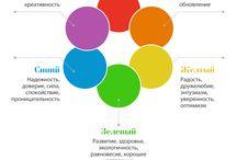 цвет и психология
