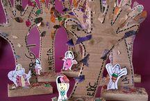 Preschool Theme TuBshvat