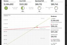 Inforgraphics/ dashboards