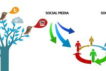 SMO / Ensure your presence in Social Media Marketing