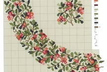 Cross Stitch table cloth patters
