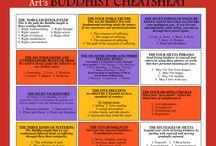 budhist wisdom