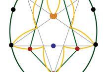 Gaian Shaktis - Shakti Cluster / The Shakti Cluster - Exploring the Wisdom Goddess in a new inspired setting. A console for interactive magic with Gaia Sophia. Kali emerges as leader, reflecting the ten Mahavidyas, five Diamond Sky Dakinis, Prajnaparamita, VV herself, and the great protector Dhutro Llamo.