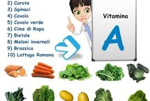 tabellle vitamine