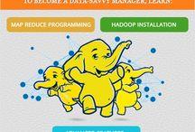 Big Data Hadoop Online Training