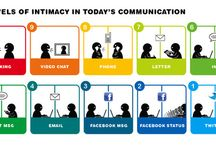 Comunicare / O serie de infografice despre tendinte si trenduri in comunicarea interna sau comunicarea catre exteriorul organizatiei