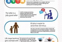 Bank infographic