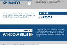Homeowner Infographics