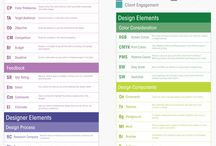 Design: tips
