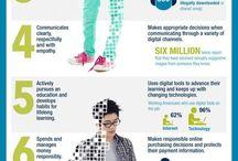 digital litetacy