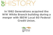 Generations FCU History / Insight into who Generations FCU is.