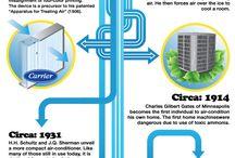 AC & HVAC / Bottled Water Dispenser, Bottle Coolers, Commercial, Refrigerator, ICE Cubers.