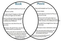 Percy Jackson Book Vs Movie