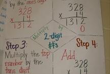 MULTIPLY WHOLE NUMBERS / Multiply whole numbers / by Tunya S
