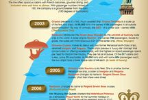 Cruise Infographics / Infographics from The Cruise Line on cruising