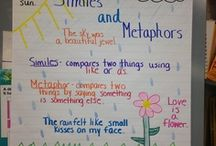 Education - anchor charts