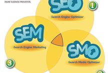 SEO & SMO Services India / Professional SMO Service India Company offers best Social Media Services, Social Media Marketing Services at affordable cost to the clients.