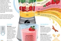 Health information / Info on health, smoothie, juices