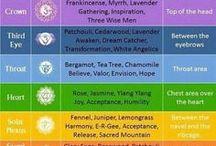 fav essential oils