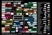 Empresa y Emprendedores / De interés para empresas o  autónomos en general y emprendedores en particular