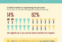 Teaching French - infographics / Different infographics for teaching French