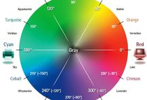 Color/Color Theory/Colorwheel
