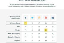 Social Media / Helpful social media info